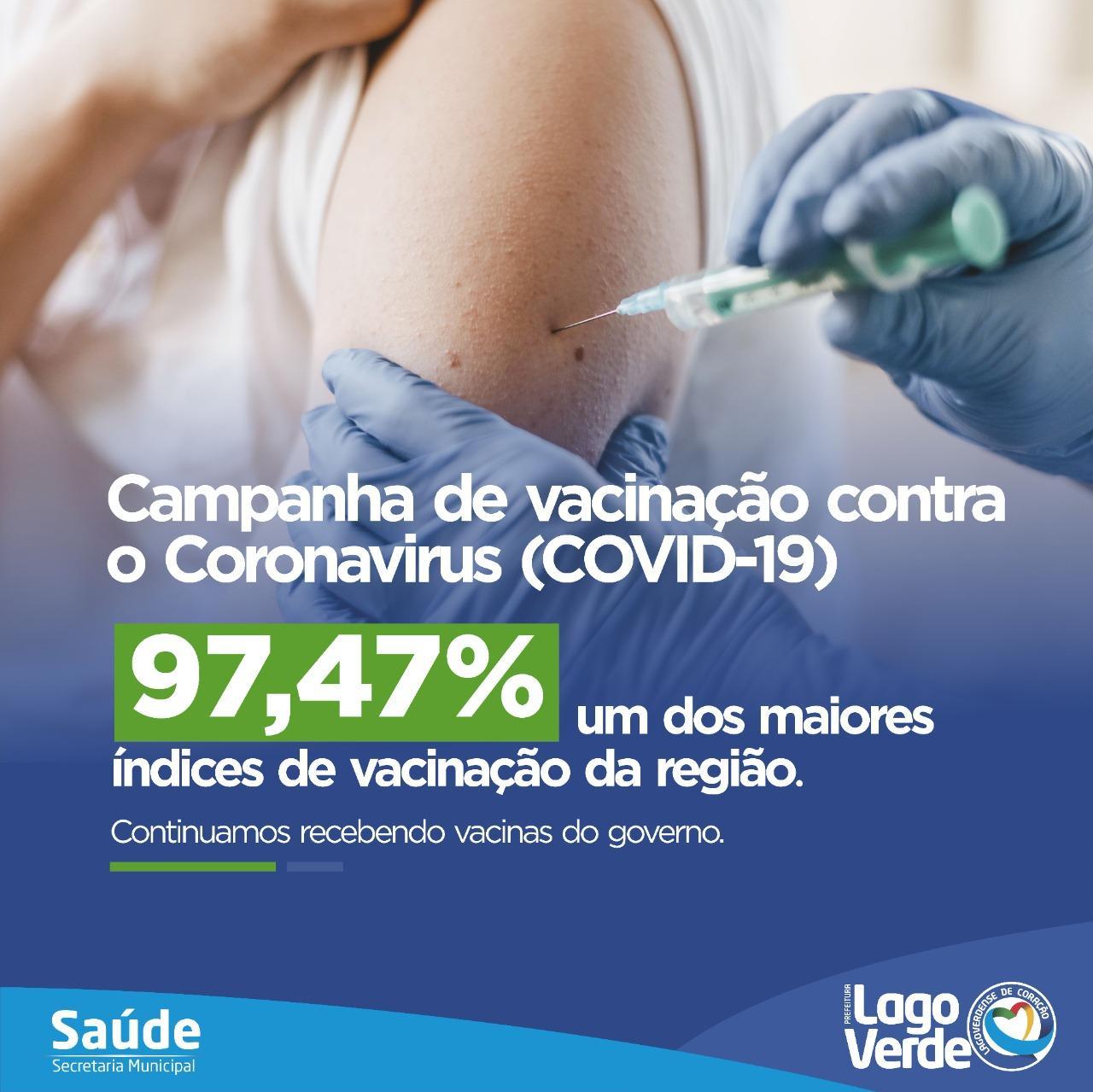 Prefeitura de Lago Verde segue com cronograma de vacinação contra o Covid-19